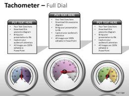 Tachometer Full Dial ppt 13