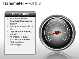 Tachometer Full Dial ppt 2