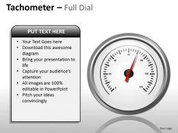 Tachometer Full Dial ppt 4