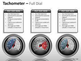 Tachometer Full Dial ppt 6