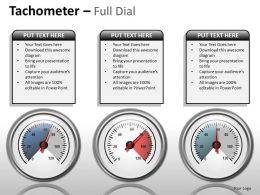 Tachometer Full Dial ppt 7