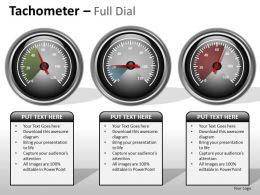 Tachometer Full Dial ppt 8