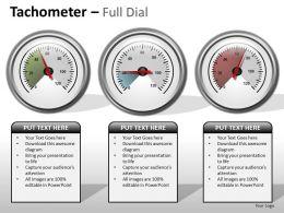 Tachometer Full Dial ppt 9