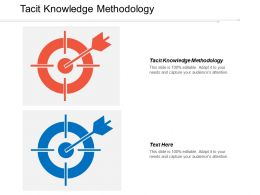 Tacit Knowledge Methodology Ppt Powerpoint Presentation Icon Example Topics Cpb
