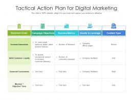 Tactical Action Plan For Digital Marketing
