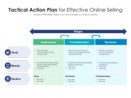 Tactical Action Plan For Effective Online Selling
