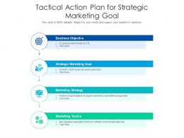 Tactical Action Plan For Strategic Marketing Goal
