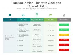 Tactical Action Plan With Goal And Current Status