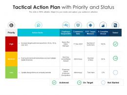 Tactical Action Plan With Priority And Status