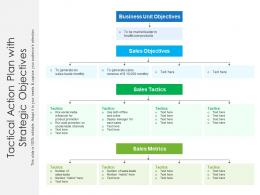 Tactical Action Plan With Strategic Objectives