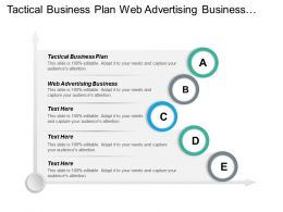 Tactical Business Plan Web Advertising Business Marketing Channels Cpb