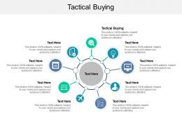 Tactical Buying Ppt Powerpoint Infographic Template Design Ideas Cpb