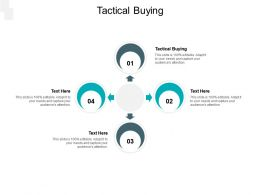 Tactical Buying Ppt Powerpoint Presentation Infographic Template Template Cpb