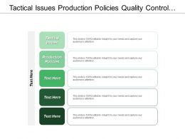 Tactical Issues Production Policies Quality Control Production Planning Control