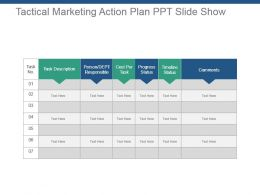 Tactical Marketing Action Plan Ppt Slide Show