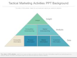 Tactical Marketing Activities Ppt Background