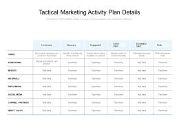 Tactical Marketing Activity Plan Details