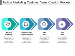 Tactical Marketing Customer Value Creation Process Organic Growth