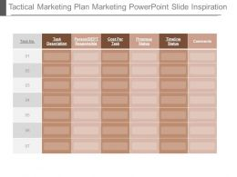 Tactical Marketing Plan Marketing Powerpoint Slide Inspiration