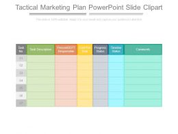 Tactical Marketing Plan Powerpoint Slide Clipart