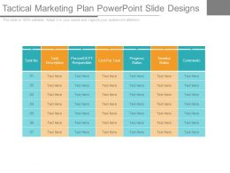 Tactical Marketing Plan Powerpoint Slide Designs