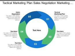 Tactical Marketing Plan Sales Negotiation Marketing Automation Workforce Motivation