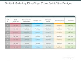 Tactical Marketing Plan Steps Powerpoint Slide Designs