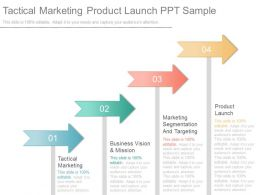 Tactical Marketing Product Launch Ppt Sample