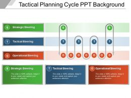 Tactical Planning Cycle PPT Background