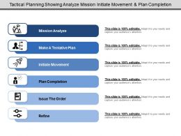 Tactical Planning Showing Analyze Mission Initiate Movement And Plan Completion