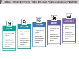 Tactical Planning Showing Frame Discover Analyze Design And Implement