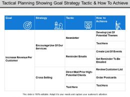 Tactical Planning Showing Goal Strategy Tactic And How To Achieve