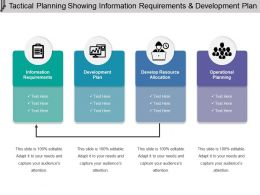 Tactical Planning Showing Information Requirements And Development Plan