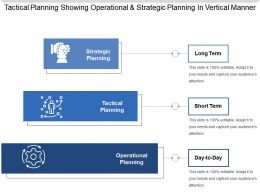 Tactical Planning Showing Operational And Strategic Planning In Vertical Manner