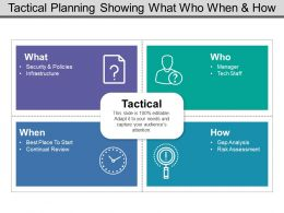 Tactical Planning Showing What Who When And How