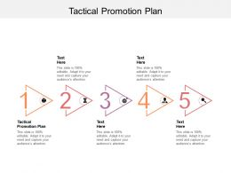 Tactical Promotion Plan Ppt Powerpoint Presentation File Designs Cpb