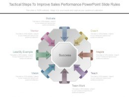 Tactical Steps To Improve Sales Performance Powerpoint Slide Rules