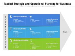 Tactical Strategic And Operational Planning For Business