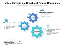 Tactical Strategic And Operational Product Management