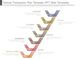Tactical Transaction Plan Template Ppt Slide Templates