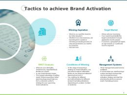 Tactics To Achieve Brand Activation Swot Analysis Management Systems Ppt Powerpoint Presentation