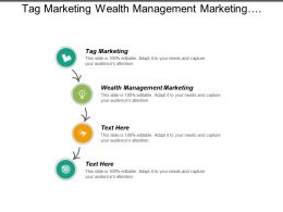 Tag Marketing Wealth Management Marketing Buying Decision Process Cpb
