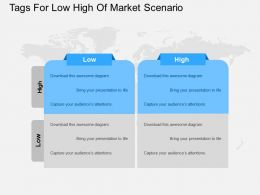 Tags For Low High Of Market Scenario Ppt Presentation Slides