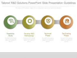 Tailored R And D Solutions Powerpoint Slide Presentation Guidelines