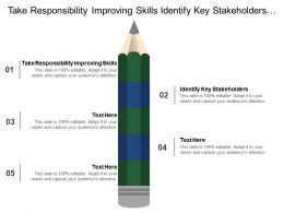 Take Responsibility Improving Skills Identify Key Stakeholders Identify Benefits