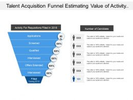 Talent Acquisition Funnel Estimating Value Of Activity For