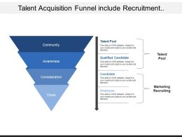 Talent Acquisition Funnel Include Recruitment Processes Of Consideration And Awareness Among Candidate