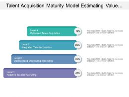 Talent Acquisition Maturity Model Estimating Value For Operational And Tactical Recruitment