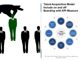 Talent Acquisition Model Include On And Off Boarding With Kpi Measure