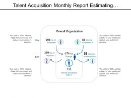 Talent Acquisition Monthly Report Estimating Number Of Hire And Exits With Internal Movement